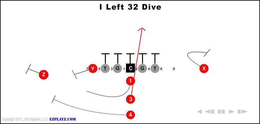 I Left 32 Dive