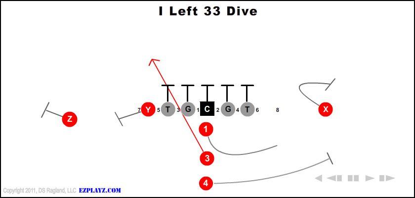 I Left 33 Dive