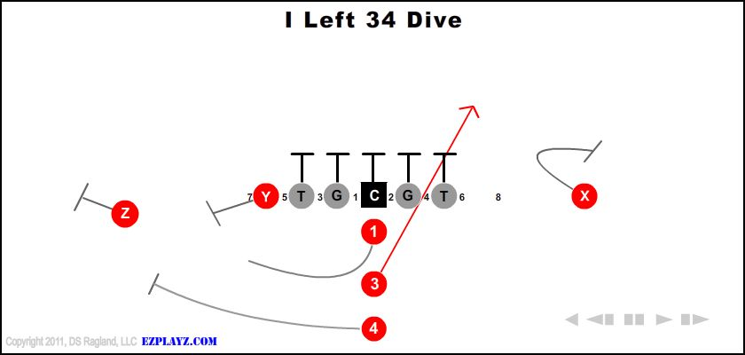 i left 34 dive - I Left 34 Dive