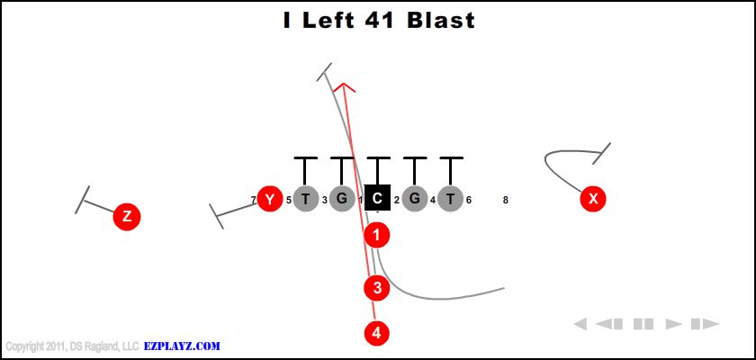 i left 41 blast - I Left 41 Blast