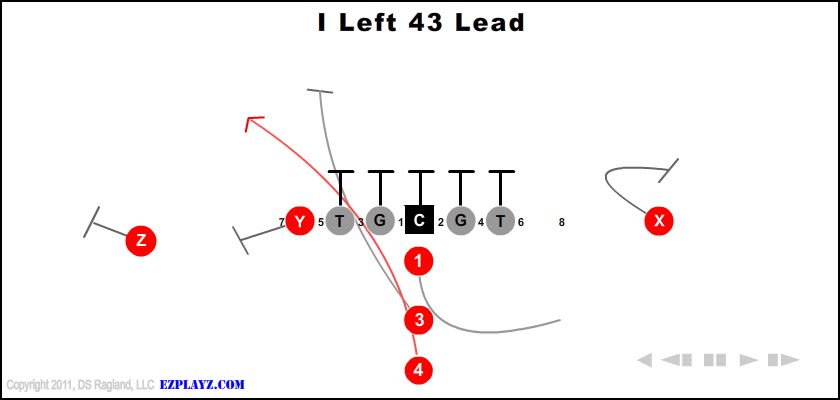 I Left 43 Lead