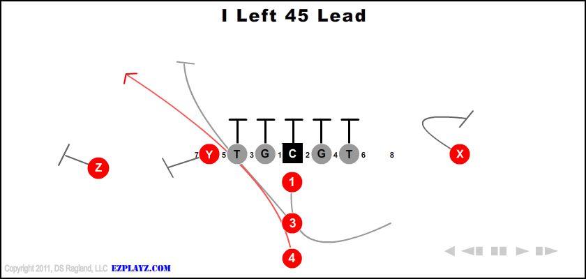 i left 45 lead - I Left 45 Lead