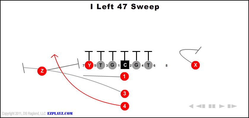 i left 47 sweep - I Left 47 Sweep