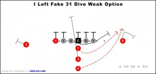 I Left Fake 31 Dive Weak Option