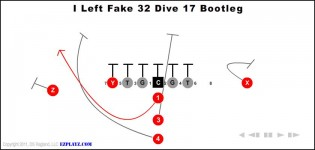 I Left Fake 32 Dive 17 Bootleg