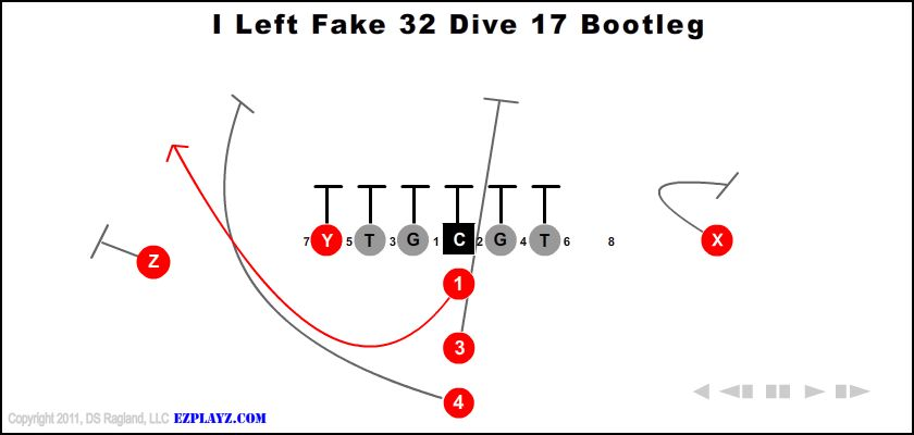 i left fake 32 dive 17 bootleg - I Left Fake 32 Dive 17 Bootleg