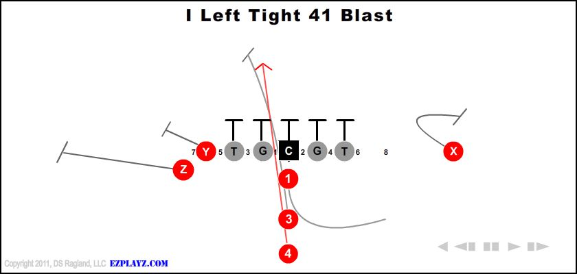 I Left Tight 41 Blast