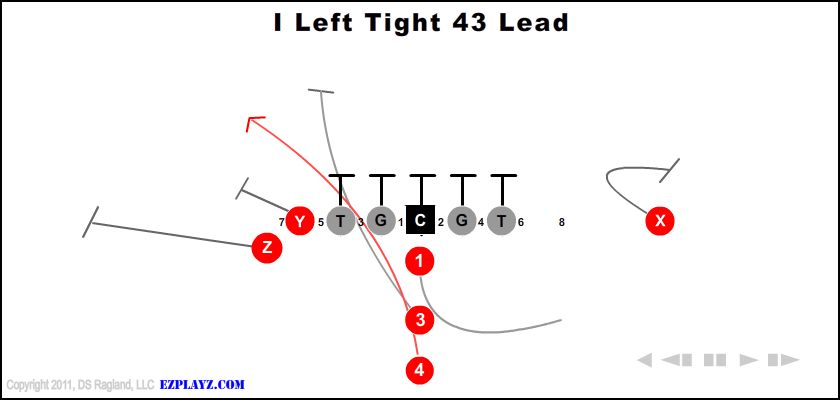I Left Tight 43 Lead