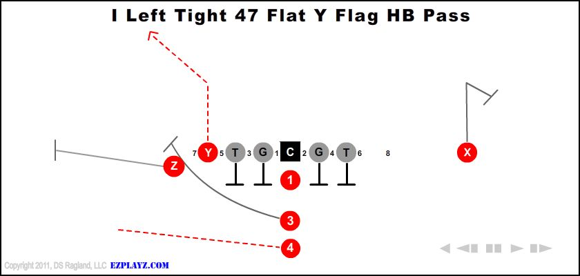 i left tight 47 flat y flag hb pass - I Left Tight 47 Flat Y Flag Hb Pass
