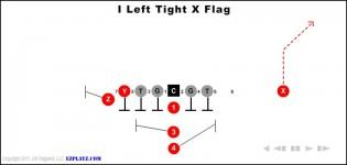 I Left Tight X Flag