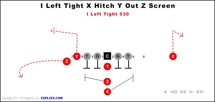 I Left Tight X Hitch Y Out Z Screen 530