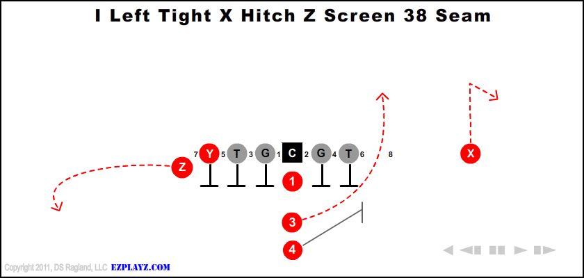 I Left Tight X Hitch Z Screen 38 Seam