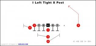 I Left Tight X Post