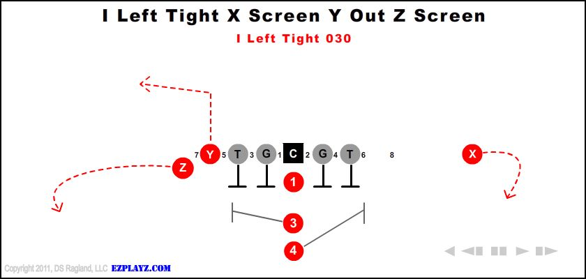I Left Tight X Screen Y Out Z Screen 030