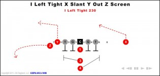 I Left Tight X Slant Y Out Z Screen 230