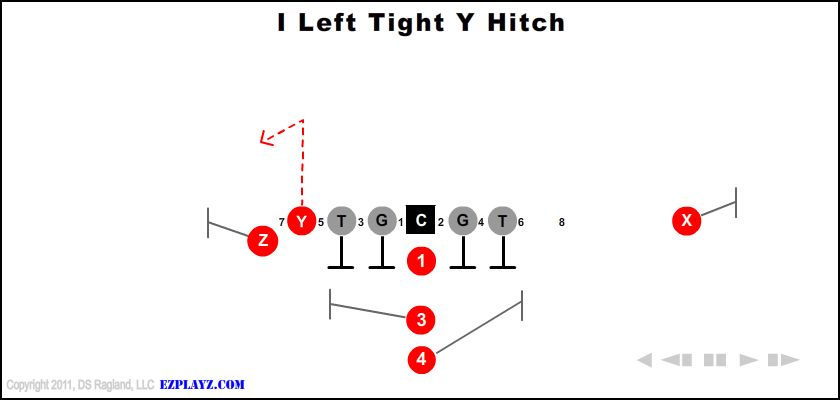 I Left Tight Y Hitch