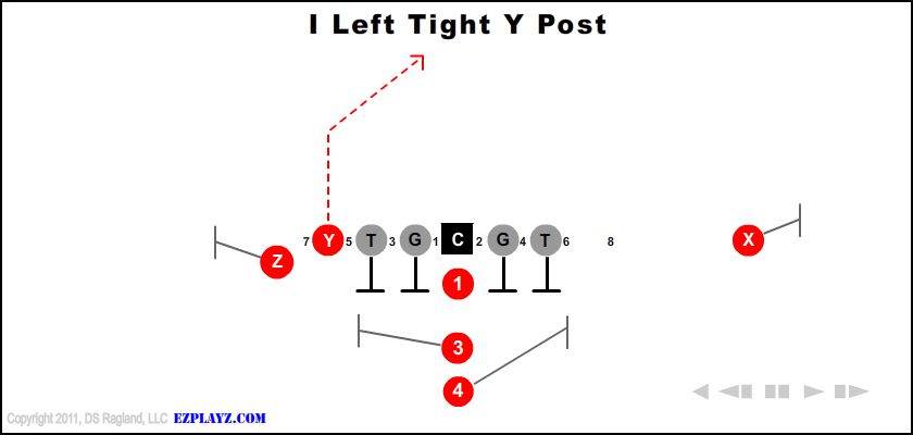 I Left Tight Y Post