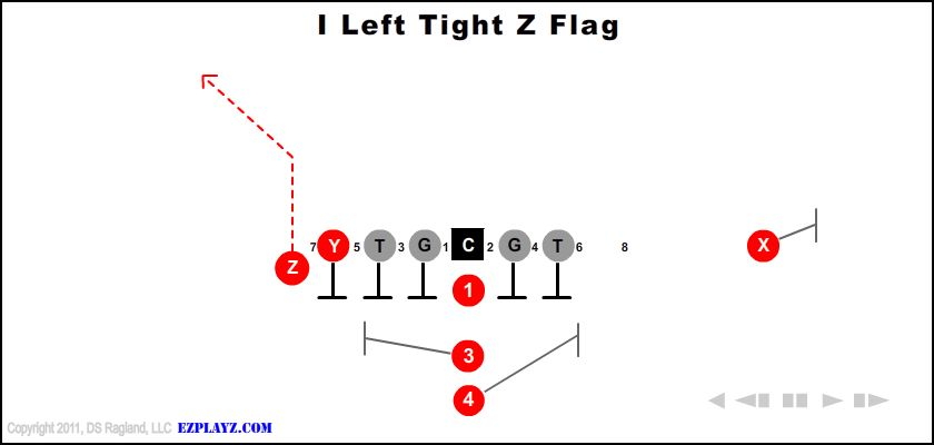 I Left Tight Z Flag