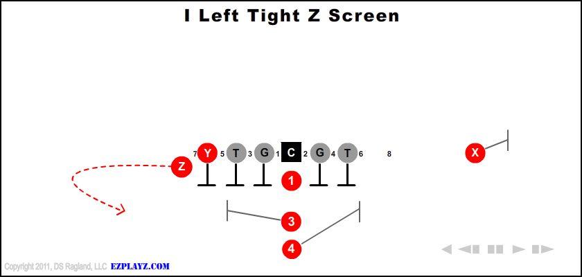 i left tight z screen - I Left Tight Z Screen