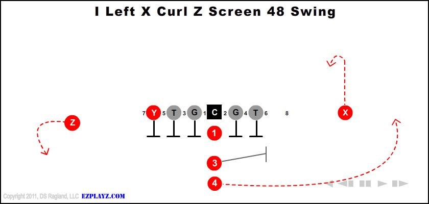 i left x curl z screen 48 swing - I Left X Curl Z Screen 48 Swing