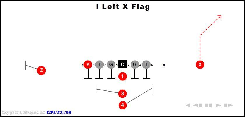 I Left X Flag
