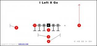 I Left X Go