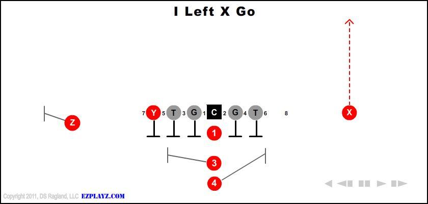 i left x go - I Left X Go