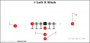I Left X Hitch