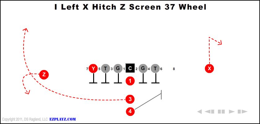 I Left X Hitch Z Screen 37 Wheel