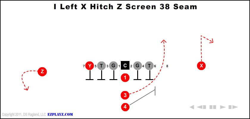 I Left X Hitch Z Screen 38 Seam