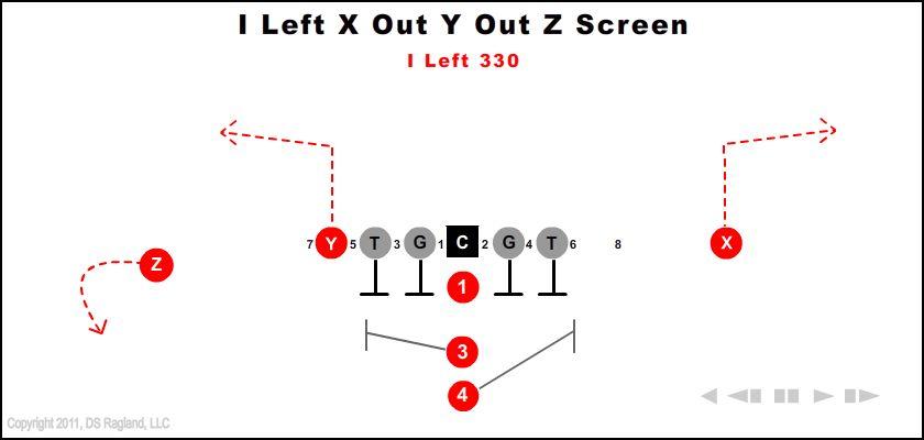 i left x out y out z screen 330 - I Left X Out Y Out Z Screen 330