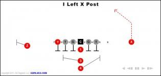 I Left X Post