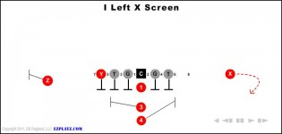 I Left X Screen