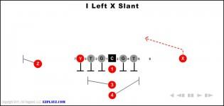 I Left X Slant