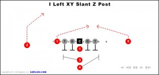 I Left Xy Slant Z Post