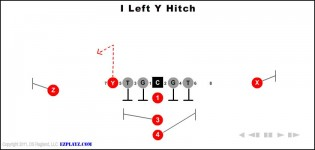 I Left Y Hitch