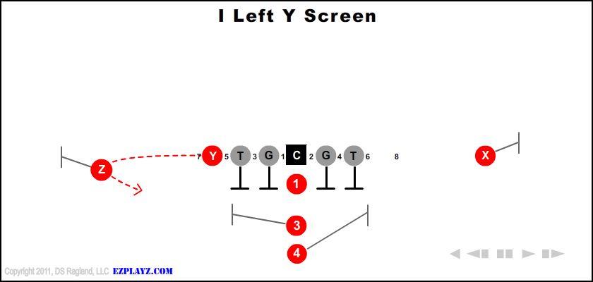 i left y screen - I Left Y Screen