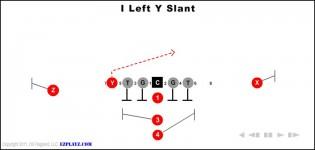 I Left Y Slant