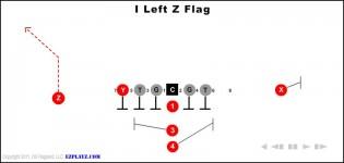 I Left Z Flag
