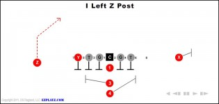 I Left Z Post - Animated Play