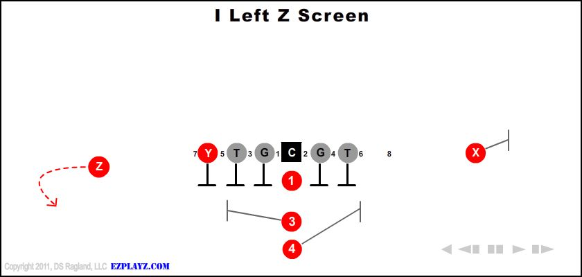 I Left Z Screen