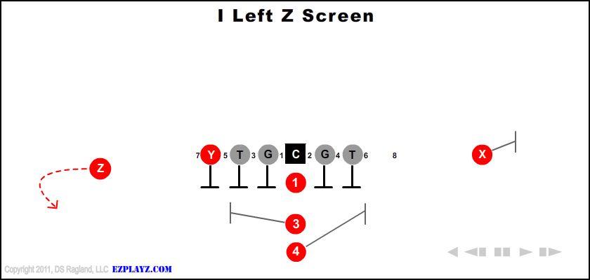 I Left Z Screen