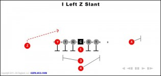 I Left Z Slant - Animated Play