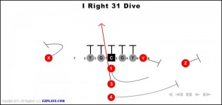 I Right 31 Dive