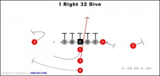 I Right 32 Dive