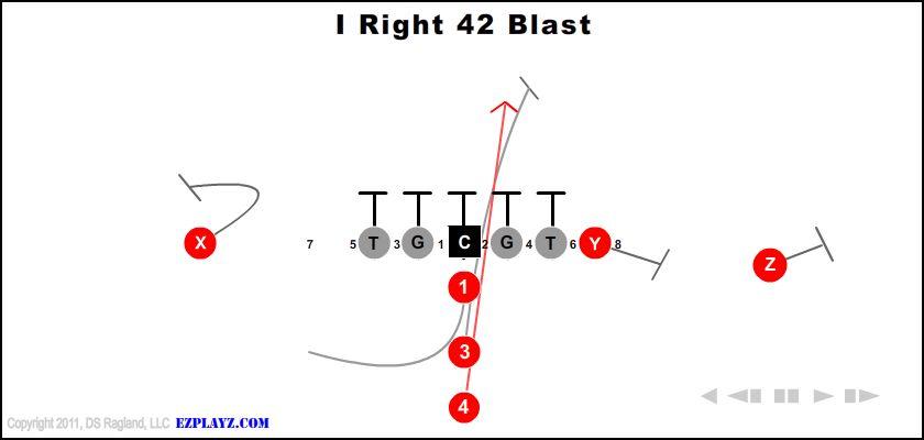 I Right 42 Blast