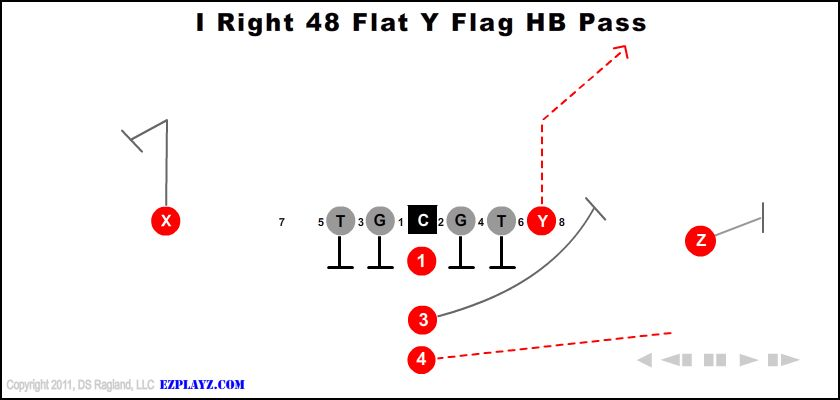 I Right 48 Flat Y Flag Hb Pass