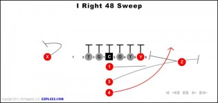 I Right 48 Sweep