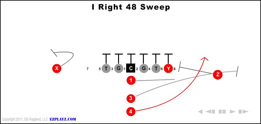 i right 48 sweep - I Right 48 Sweep