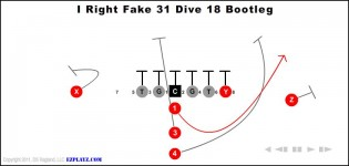 I Right Fake 31 Dive 18 Bootleg